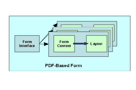 SAP-adobeforms-1