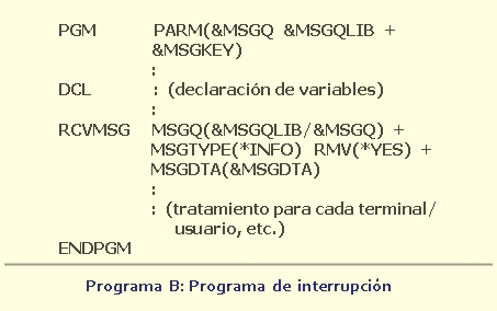 AS400-Programa-B-programa-de-interrupcion