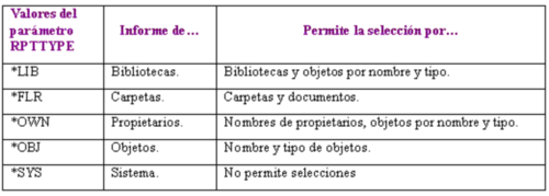 as400-valores-parametros-disco-c