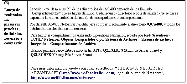 as400-file-serving-con-netsever-tabla-3